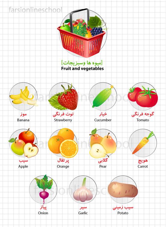 Fruit-&-Vegetables